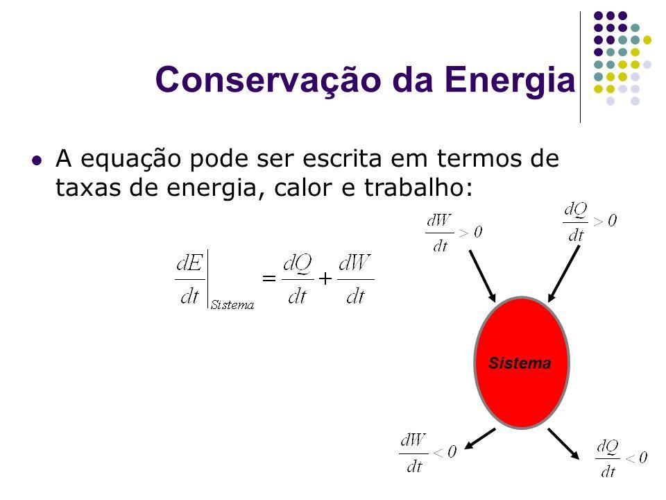 Conservação da Energia Examinando cada termo: Condução, convecção e radiação (considerado como um termo único) Realizado por um eixo, pressão e tensões Viscosas (o trabalho das forças gravitacionais é incluido na energia potencial)