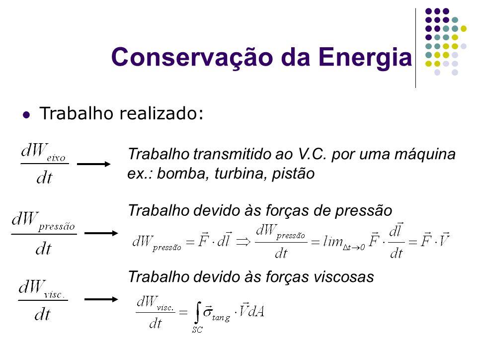 Conservação da Energia Trabalho realizado: Trabalho transmitido ao V.C. por uma máquina ex.: bomba, turbina, pistão Trabalho devido às forças de press