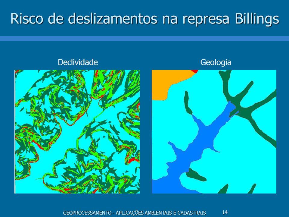 GEOPROCESSAMENTO - APLICAÇÕES AMBIENTAIS E CADASTRAIS 14 Risco de deslizamentos na represa Billings Declividade Geologia
