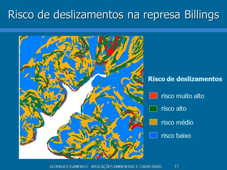 GEOPROCESSAMENTO - APLICAÇÕES AMBIENTAIS E CADASTRAIS 15 Risco de deslizamentos na represa Billings Risco de deslizamentos risco muito alto risco alto