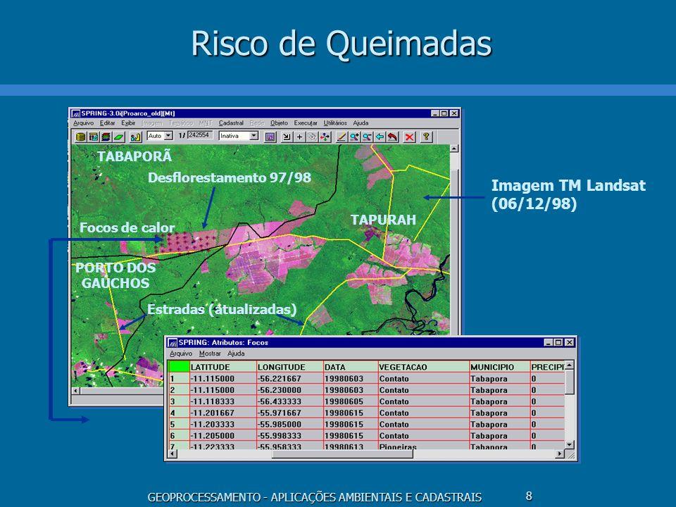 GEOPROCESSAMENTO - APLICAÇÕES AMBIENTAIS E CADASTRAIS 8 Risco de Queimadas Focos de calor Desflorestamento 97/98 Estradas (atualizadas) TABAPORÃ TAPUR