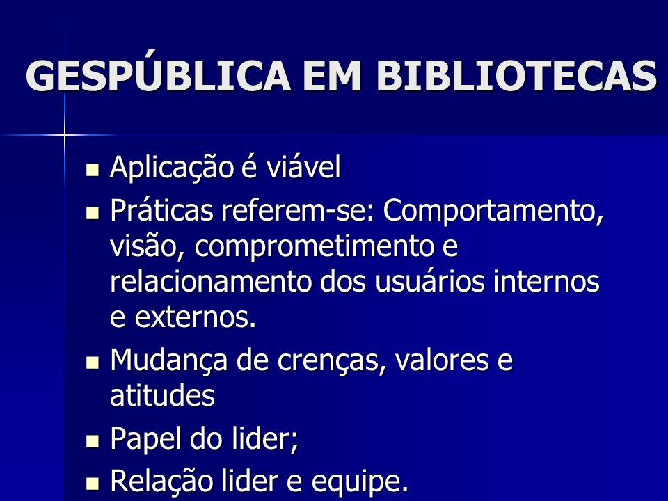 GESPÚBLICA EM BIBLIOTECAS Aplicação é viável Aplicação é viável Práticas referem-se: Comportamento, visão, comprometimento e relacionamento dos usuári