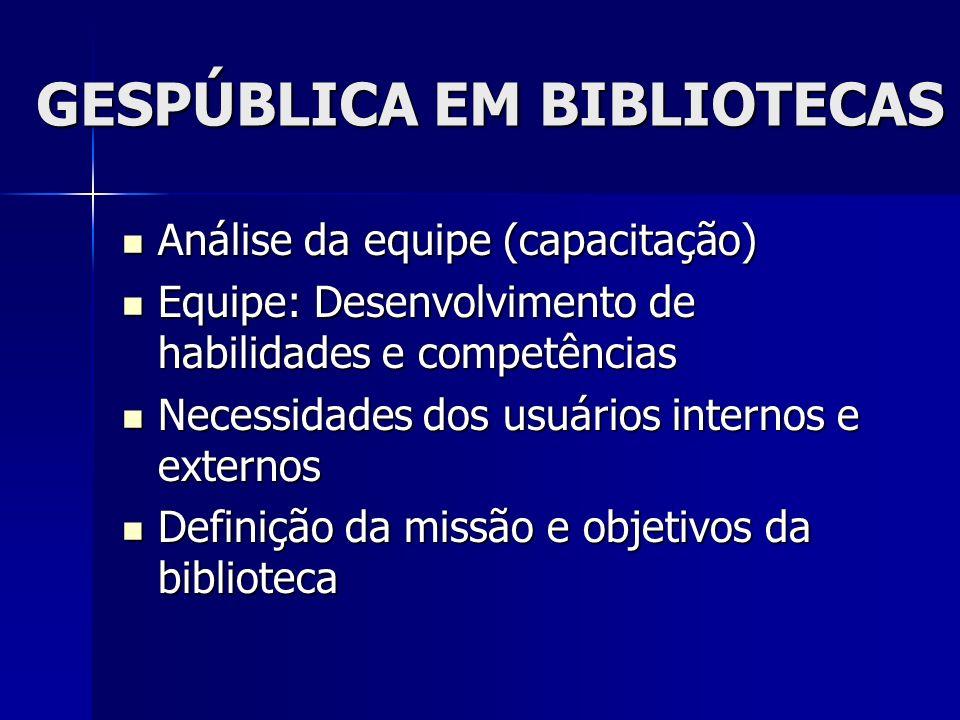 GESPÚBLICA EM BIBLIOTECAS Análise da equipe (capacitação) Análise da equipe (capacitação) Equipe: Desenvolvimento de habilidades e competências Equipe