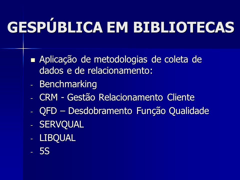 GESPÚBLICA EM BIBLIOTECAS Aplicação de metodologias de coleta de dados e de relacionamento: Aplicação de metodologias de coleta de dados e de relacion