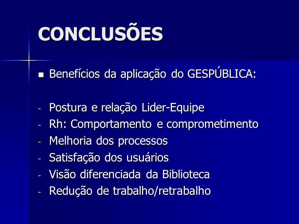 CONCLUSÕES Benefícios da aplicação do GESPÚBLICA: Benefícios da aplicação do GESPÚBLICA: - Postura e relação Lider-Equipe - Rh: Comportamento e compro
