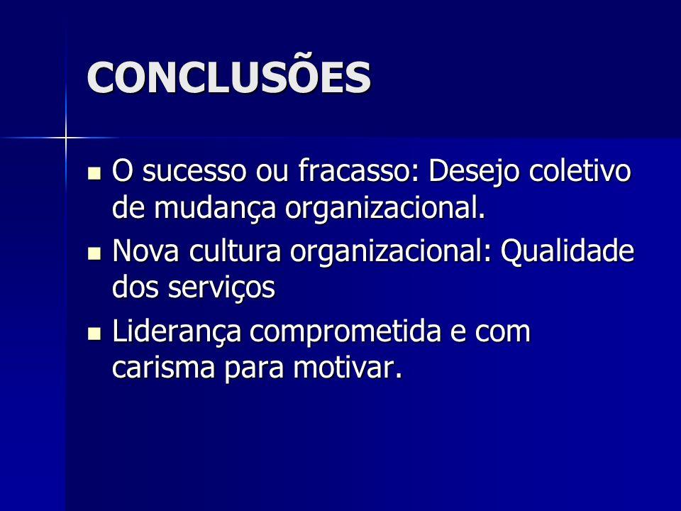 CONCLUSÕES O sucesso ou fracasso: Desejo coletivo de mudança organizacional. O sucesso ou fracasso: Desejo coletivo de mudança organizacional. Nova cu