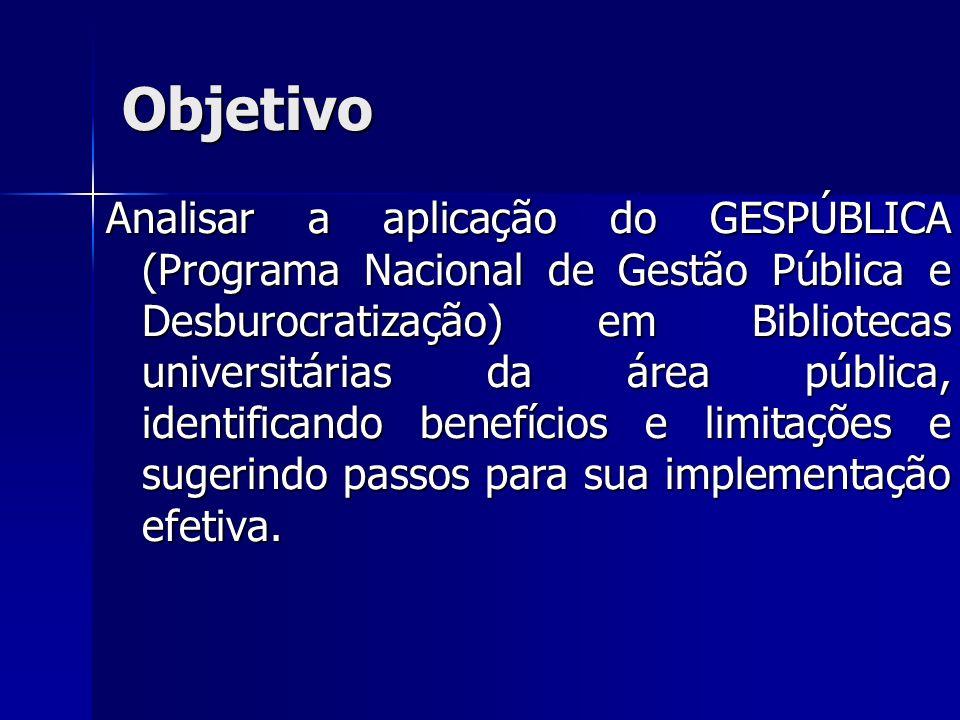 Objetivo Analisar a aplicação do GESPÚBLICA (Programa Nacional de Gestão Pública e Desburocratização) em Bibliotecas universitárias da área pública, i