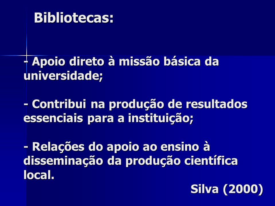 Bibliotecas: - Apoio direto à missão básica da universidade; - Contribui na produção de resultados essenciais para a instituição; - Relações do apoio