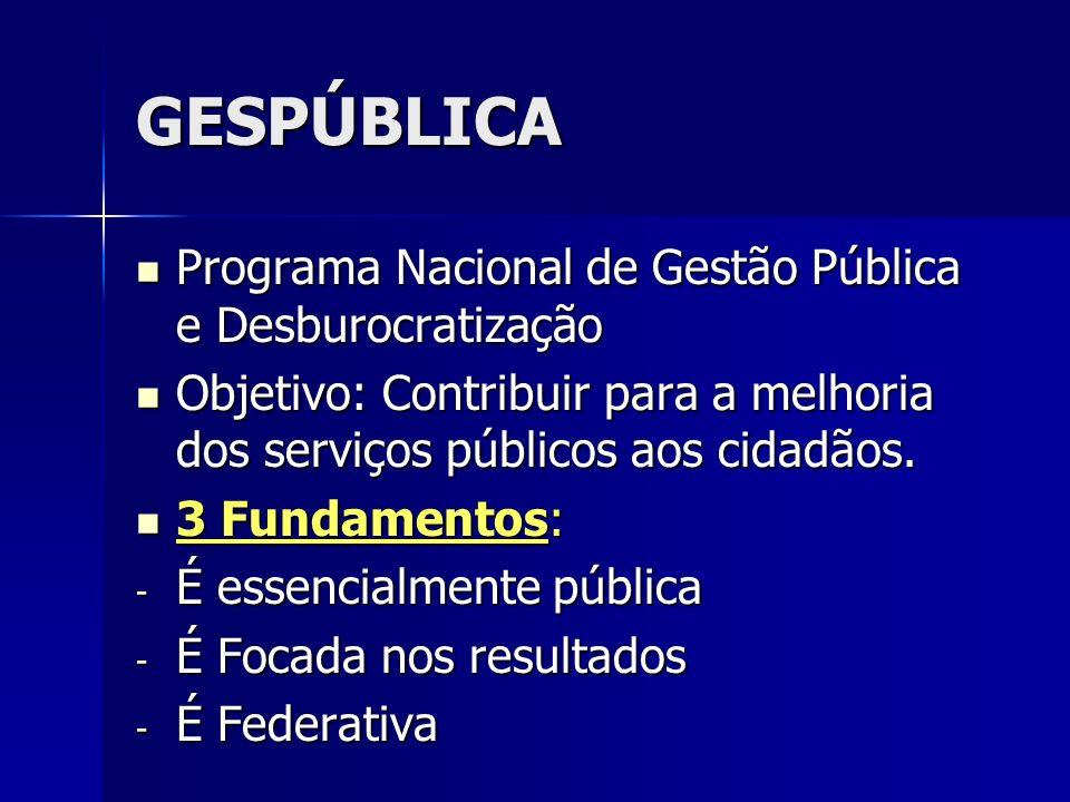 GESPÚBLICA Programa Nacional de Gestão Pública e Desburocratização Programa Nacional de Gestão Pública e Desburocratização Objetivo: Contribuir para a