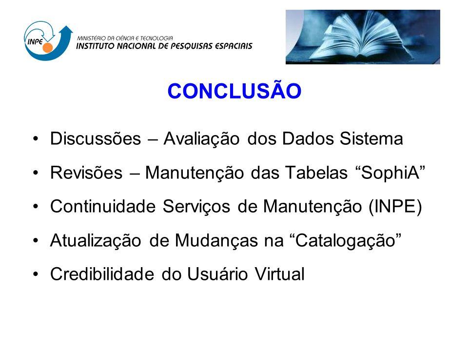 Discussões – Avaliação dos Dados Sistema Revisões – Manutenção das Tabelas SophiA Continuidade Serviços de Manutenção (INPE) Atualização de Mudanças n