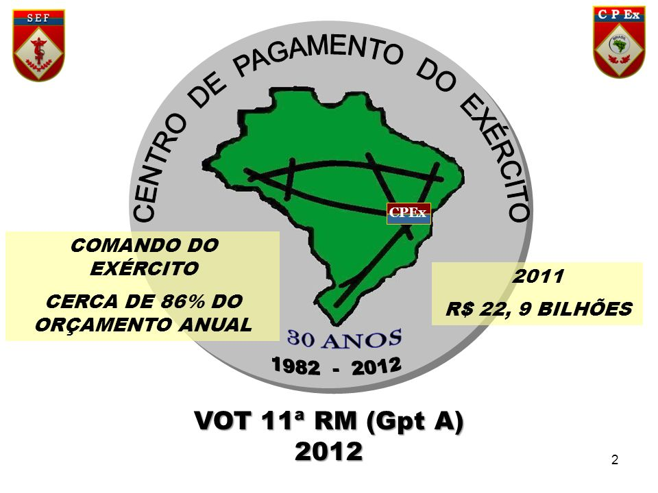 CPEx COMANDO DO EXÉRCITO CERCA DE 86% DO ORÇAMENTO ANUAL 2011 R$ 22, 9 BILHÕES VOT 11ª RM (Gpt A) 2012 2