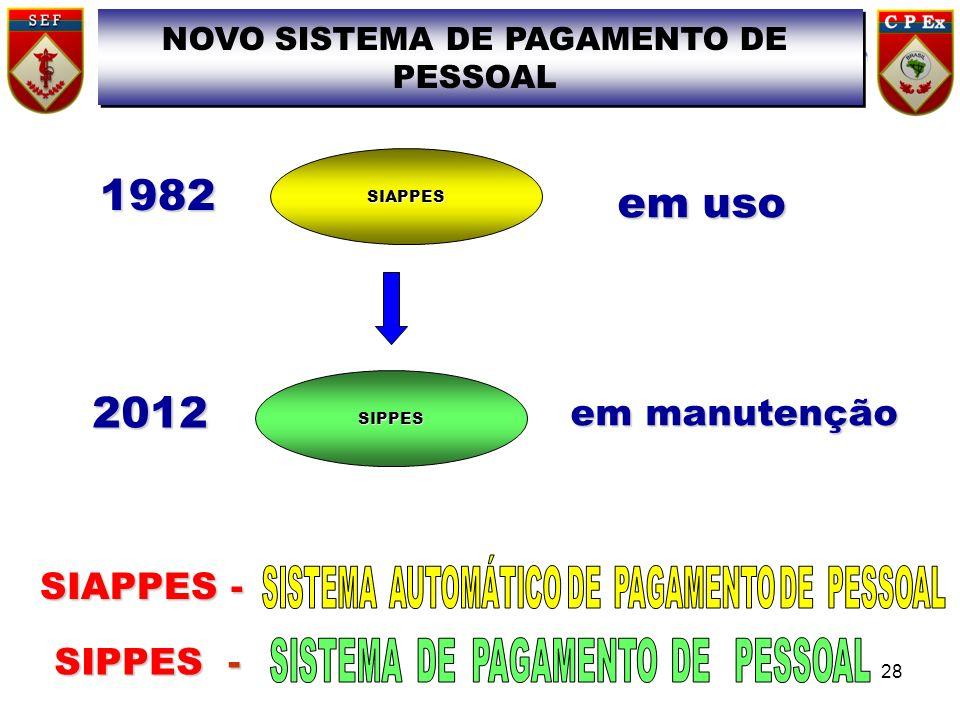SIAPPES em uso 1982 SIPPES em manutenção 2012 SIAPPES - SIPPES - NOVO SISTEMA DE PAGAMENTO DE PESSOAL 28
