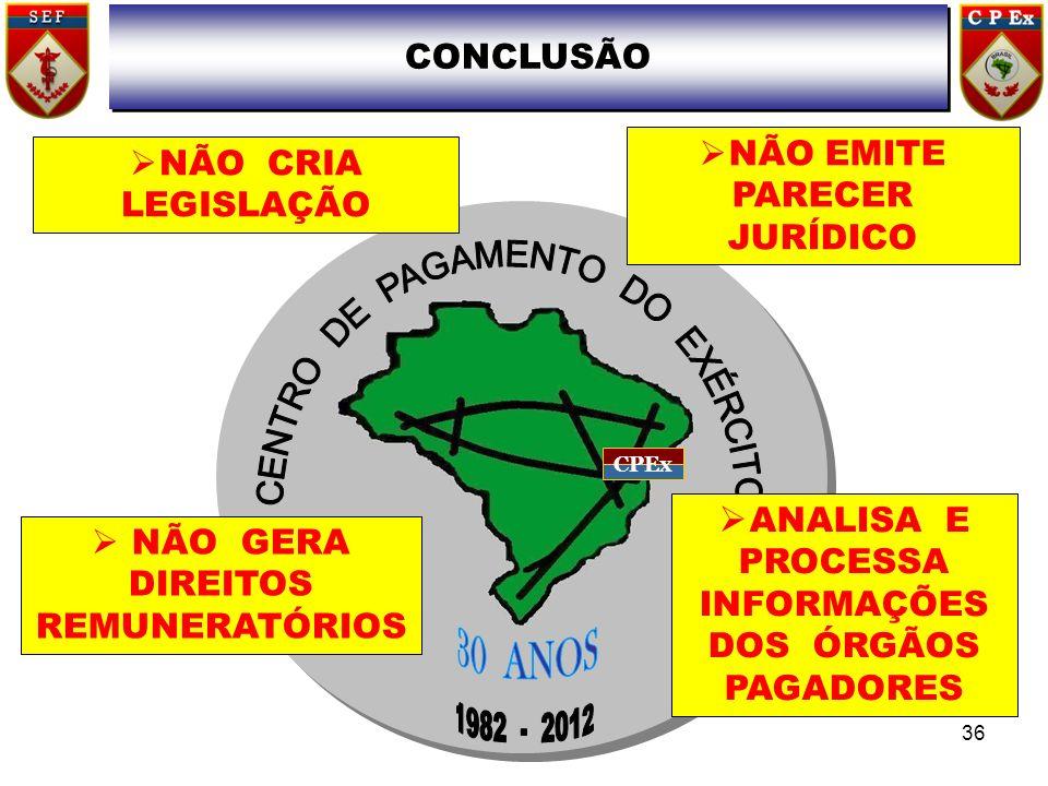 CPEx NÃO EMITE PARECER JURÍDICO NÃO GERA DIREITOS REMUNERATÓRIOS CONCLUSÃO NÃO CRIA LEGISLAÇÃO ANALISA E PROCESSA INFORMAÇÕES DOS ÓRGÃOS PAGADORES 36