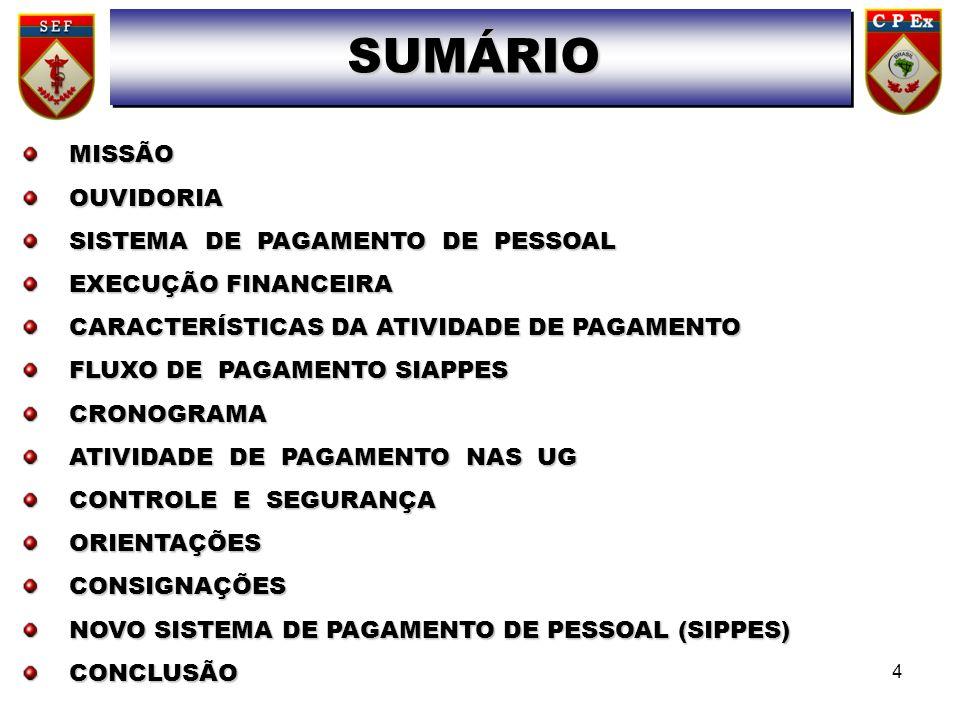 MISSÃOOUVIDORIA SISTEMA DE PAGAMENTO DE PESSOAL EXECUÇÃO FINANCEIRA CARACTERÍSTICAS DA ATIVIDADE DE PAGAMENTO FLUXO DE PAGAMENTO SIAPPES CRONOGRAMA ATIVIDADE DE PAGAMENTO NAS UG CONTROLE E SEGURANÇA ORIENTAÇÕESCONSIGNAÇÕES NOVO SISTEMA DE PAGAMENTO DE PESSOAL (SIPPES) CONCLUSÃO SUMÁRIO 4