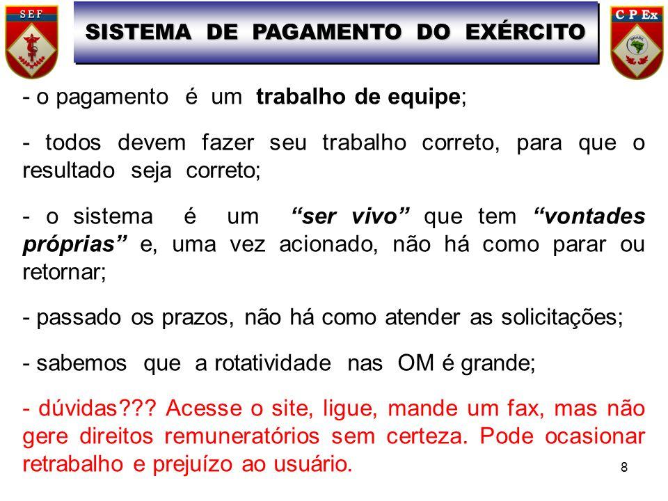 CITEx EB Corp LANÇAMENTODE DADOS ON LINE CERTIFICAÇÃO DIGITAL NOVO SISTEMA DE PAGAMENTO DE PESSOAL 29