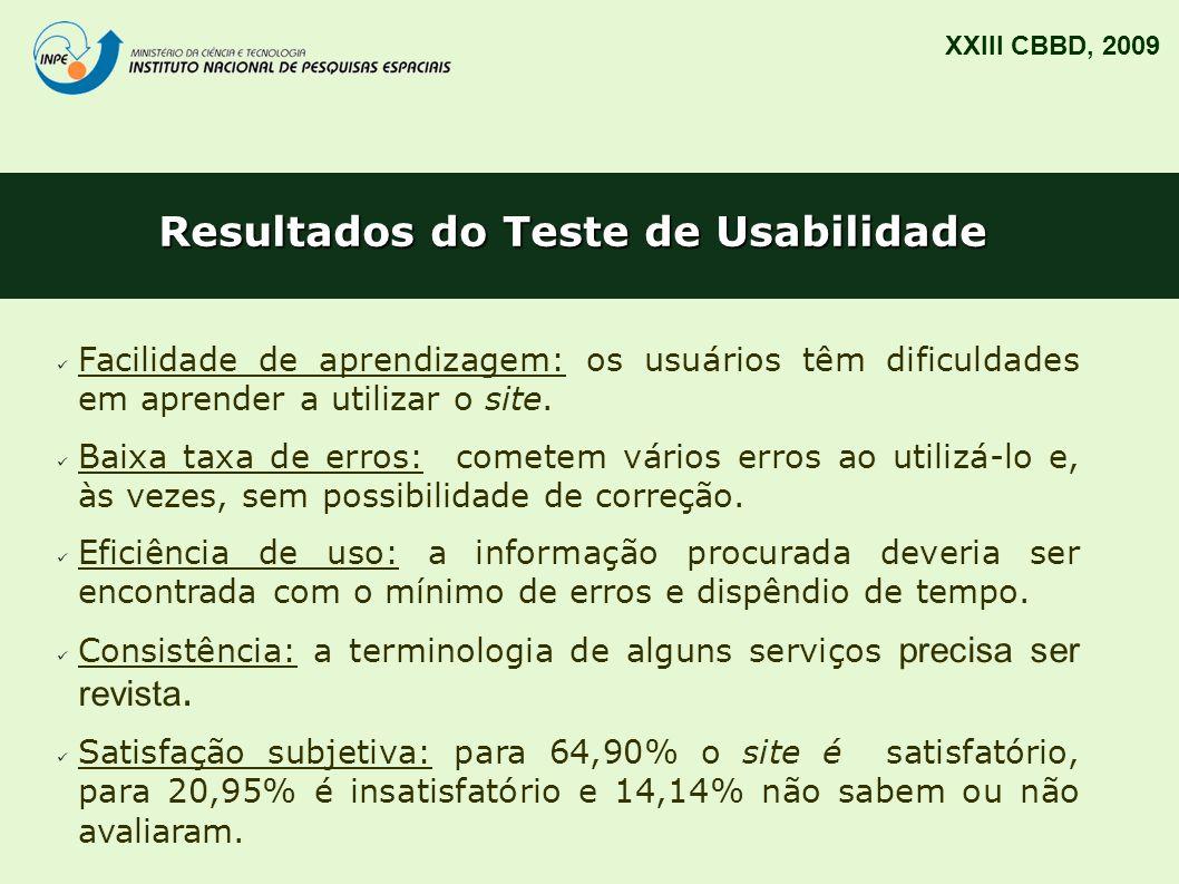 Resultados do Teste de Usabilidade XXIII CBBD, 2009 Facilidade de aprendizagem: os usuários têm dificuldades em aprender a utilizar o site. Baixa taxa