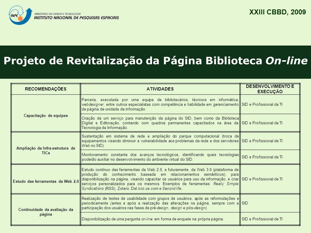 Projeto de Revitalização da Página Biblioteca On-line XXIII CBBD, 2009 RECOMENDAÇÕESATIVIDADES DESENVOLVIMENTO E EXECUÇÃO Capacitação de equipes Parce