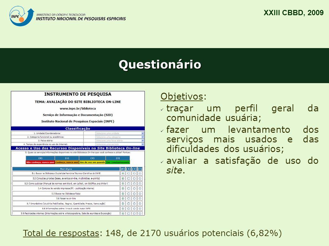 Questionário XXIII CBBD, 2009 Objetivos: traçar um perfil geral da comunidade usuária; fazer um levantamento dos serviços mais usados e das dificuldad