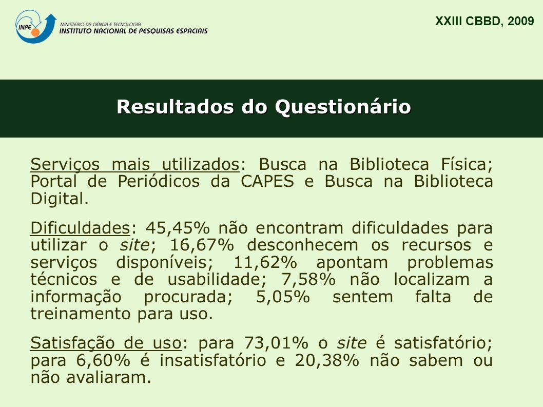 Resultados do Questionário XXIII CBBD, 2009 Serviços mais utilizados: Busca na Biblioteca Física; Portal de Periódicos da CAPES e Busca na Biblioteca