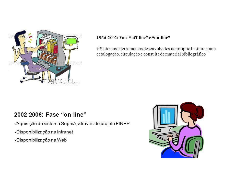 1966-2002: Fase off-line e on-line Sistemas e ferramentas desenvolvidos no próprio Instituto para catalogação, circulação e consulta de material bibliográfico 2002-2006: Fase on-line Aquisição do sistema SophiA, através do projeto FINEP Disponibilização na Intranet Disponibilização na Web