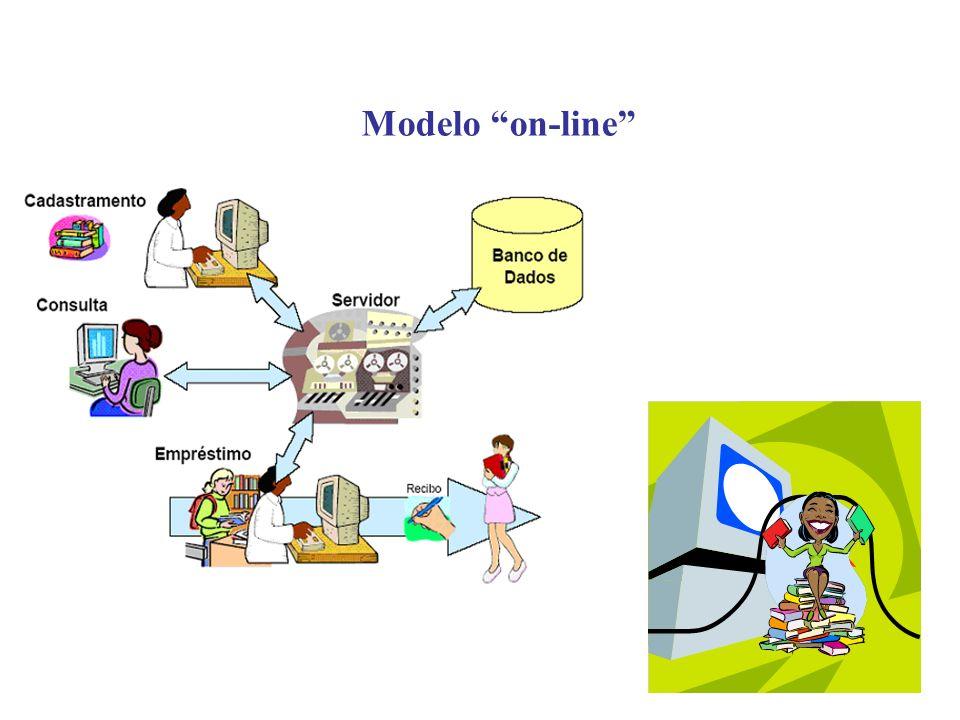 Modelo on-line