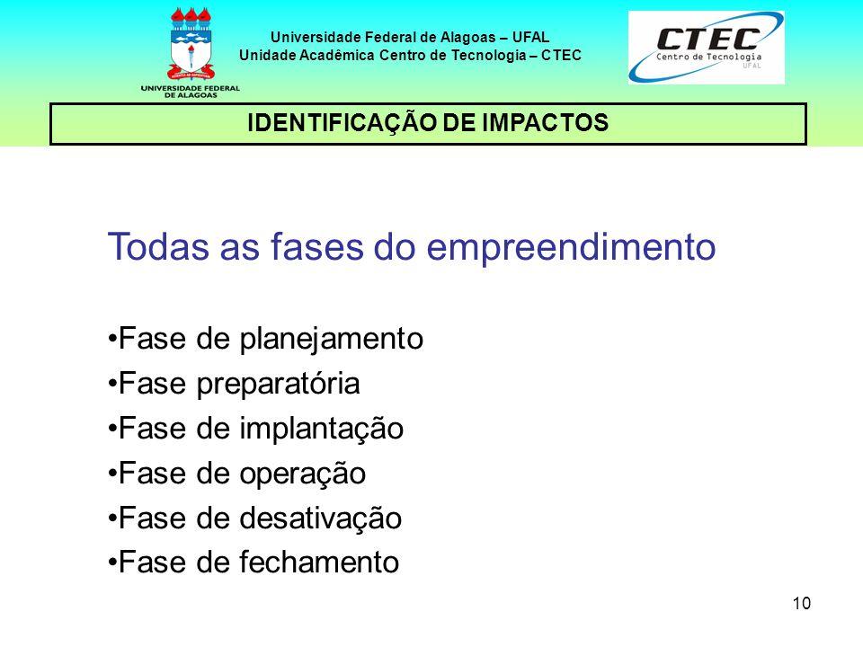 10 IDENTIFICAÇÃO DE IMPACTOS Universidade Federal de Alagoas – UFAL Unidade Acadêmica Centro de Tecnologia – CTEC Todas as fases do empreendimento Fas