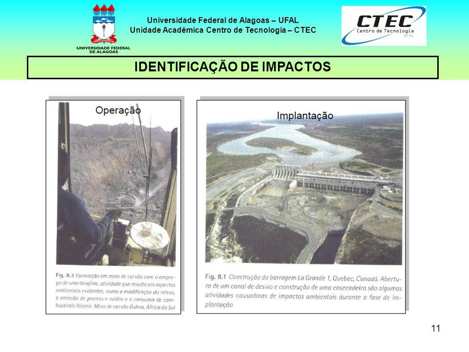 11 IDENTIFICAÇÃO DE IMPACTOS Universidade Federal de Alagoas – UFAL Unidade Acadêmica Centro de Tecnologia – CTEC
