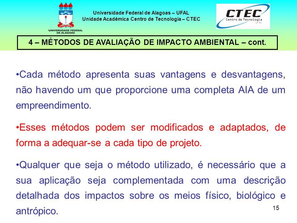 15 4 – MÉTODOS DE AVALIAÇÃO DE IMPACTO AMBIENTAL – cont. Universidade Federal de Alagoas – UFAL Unidade Acadêmica Centro de Tecnologia – CTEC Cada mét