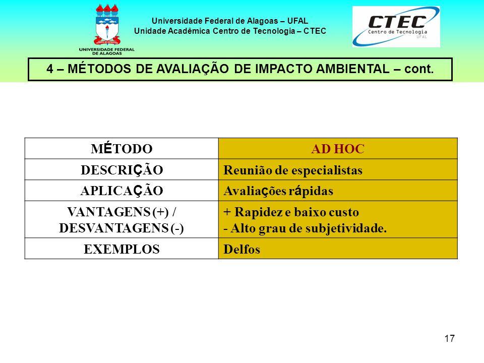 17 4 – MÉTODOS DE AVALIAÇÃO DE IMPACTO AMBIENTAL – cont. Universidade Federal de Alagoas – UFAL Unidade Acadêmica Centro de Tecnologia – CTEC M É TODO