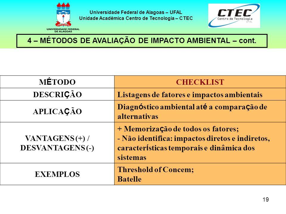 19 4 – MÉTODOS DE AVALIAÇÃO DE IMPACTO AMBIENTAL – cont. Universidade Federal de Alagoas – UFAL Unidade Acadêmica Centro de Tecnologia – CTEC M É TODO