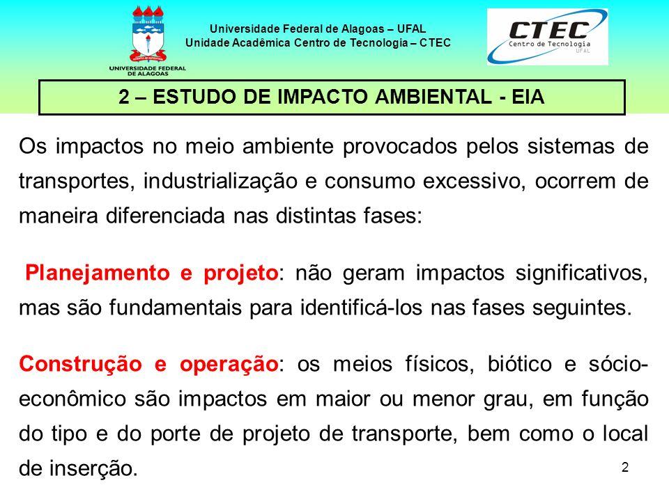 2 2 – ESTUDO DE IMPACTO AMBIENTAL - EIA Universidade Federal de Alagoas – UFAL Unidade Acadêmica Centro de Tecnologia – CTEC Os impactos no meio ambie