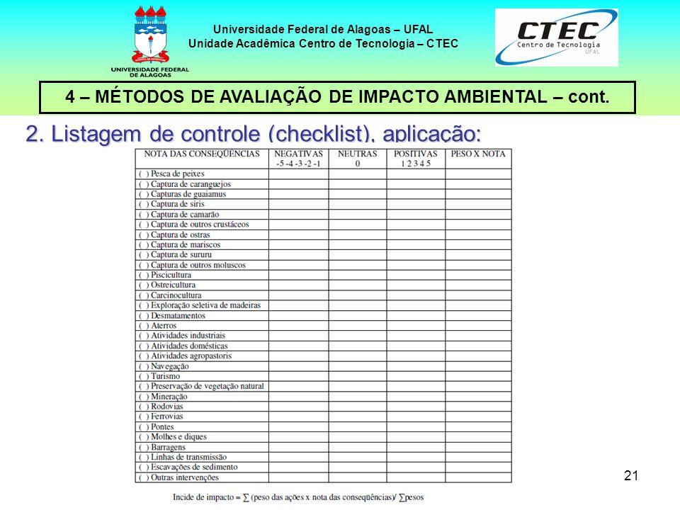 21 4 – MÉTODOS DE AVALIAÇÃO DE IMPACTO AMBIENTAL – cont. Universidade Federal de Alagoas – UFAL Unidade Acadêmica Centro de Tecnologia – CTEC 2.Listag