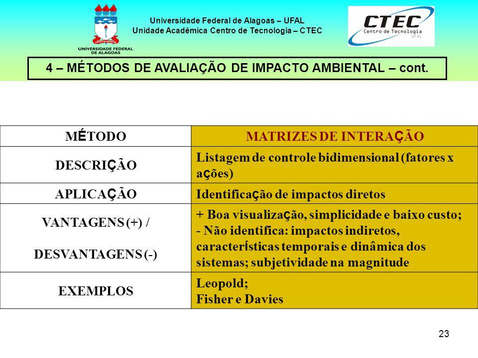23 4 – MÉTODOS DE AVALIAÇÃO DE IMPACTO AMBIENTAL – cont. Universidade Federal de Alagoas – UFAL Unidade Acadêmica Centro de Tecnologia – CTEC M É TODO