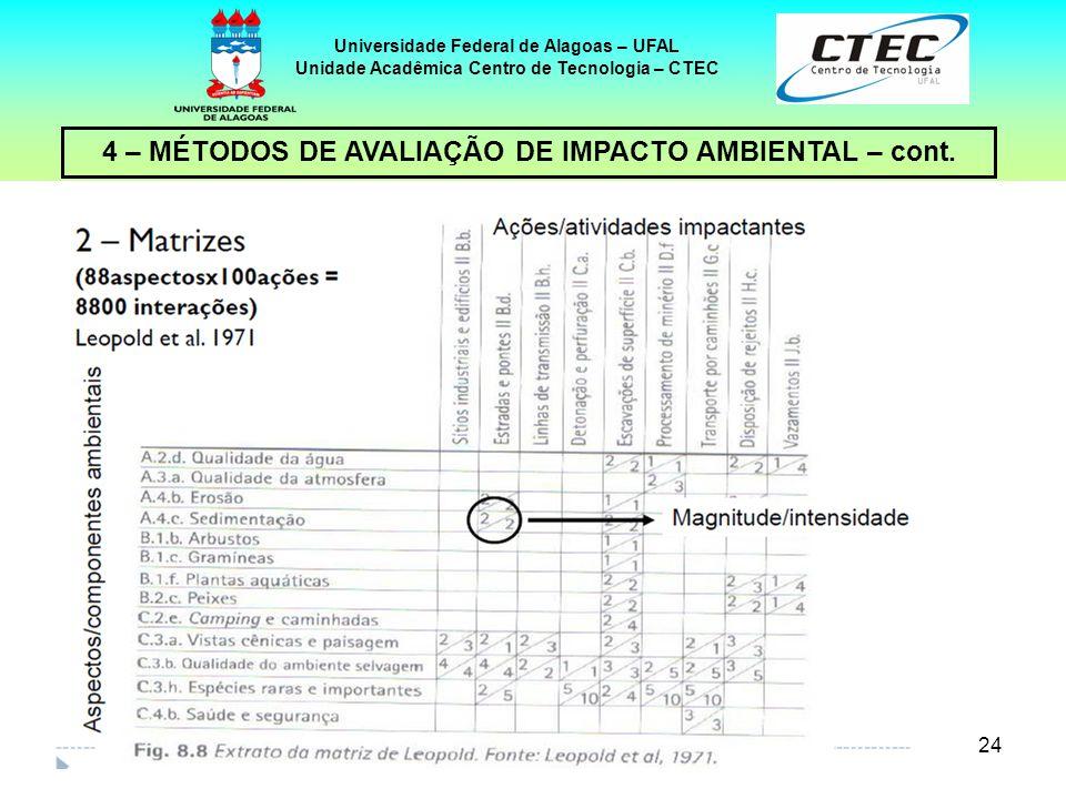 24 4 – MÉTODOS DE AVALIAÇÃO DE IMPACTO AMBIENTAL – cont. Universidade Federal de Alagoas – UFAL Unidade Acadêmica Centro de Tecnologia – CTEC