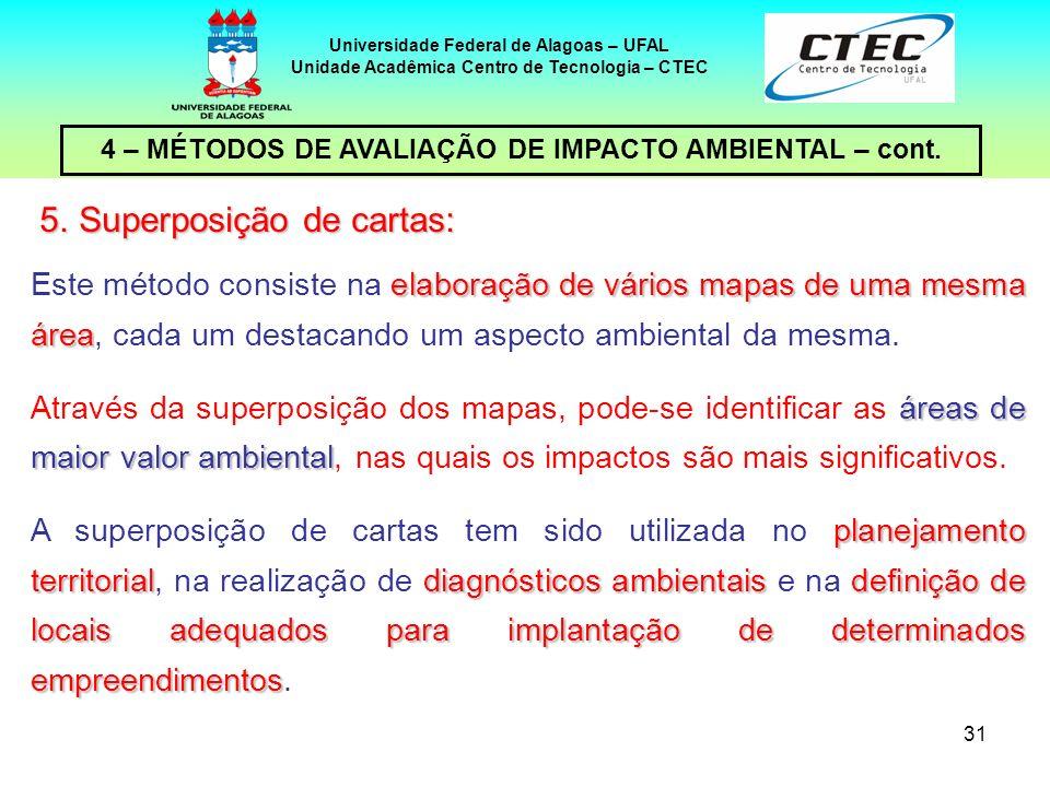 31 4 – MÉTODOS DE AVALIAÇÃO DE IMPACTO AMBIENTAL – cont. Universidade Federal de Alagoas – UFAL Unidade Acadêmica Centro de Tecnologia – CTEC elaboraç