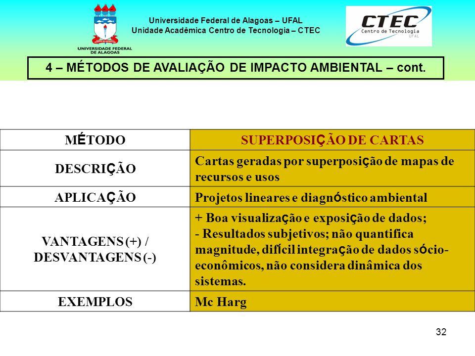 32 4 – MÉTODOS DE AVALIAÇÃO DE IMPACTO AMBIENTAL – cont. Universidade Federal de Alagoas – UFAL Unidade Acadêmica Centro de Tecnologia – CTEC M É TODO