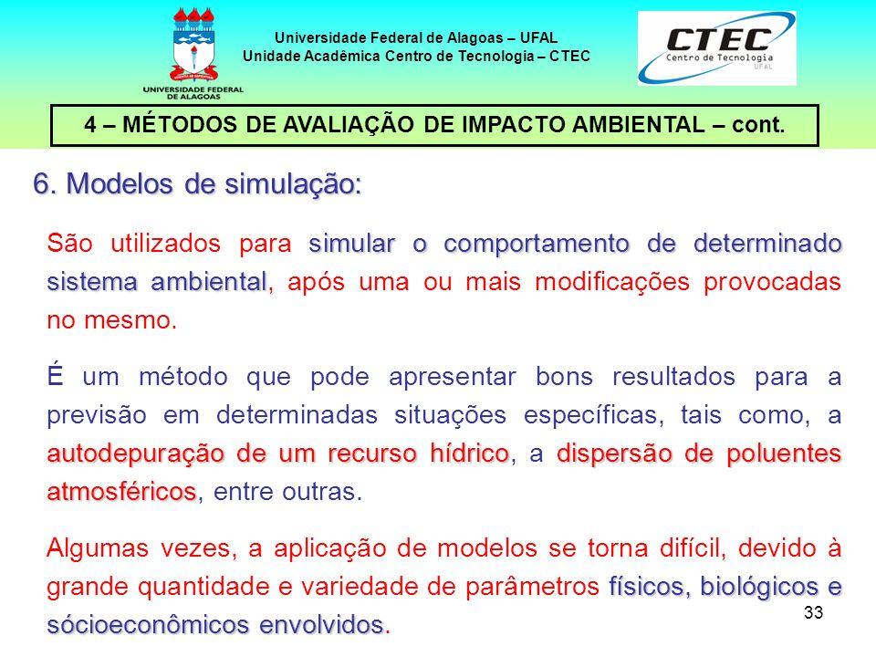 33 4 – MÉTODOS DE AVALIAÇÃO DE IMPACTO AMBIENTAL – cont. Universidade Federal de Alagoas – UFAL Unidade Acadêmica Centro de Tecnologia – CTEC simular