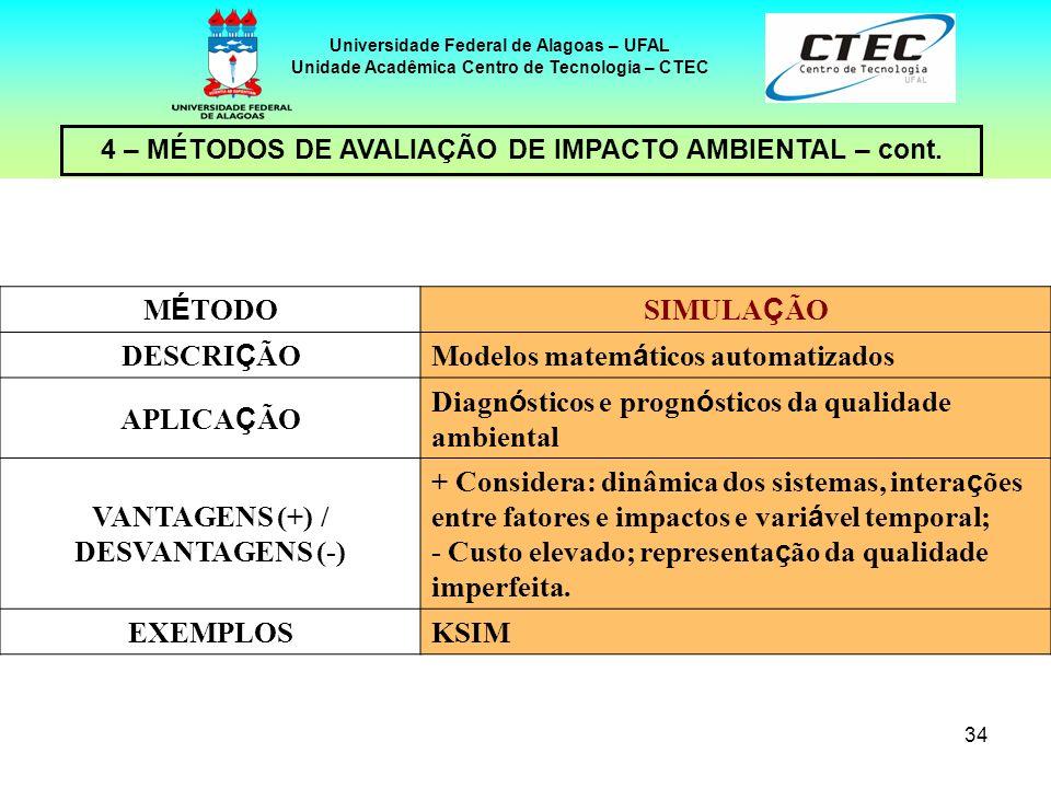 34 4 – MÉTODOS DE AVALIAÇÃO DE IMPACTO AMBIENTAL – cont. Universidade Federal de Alagoas – UFAL Unidade Acadêmica Centro de Tecnologia – CTEC M É TODO