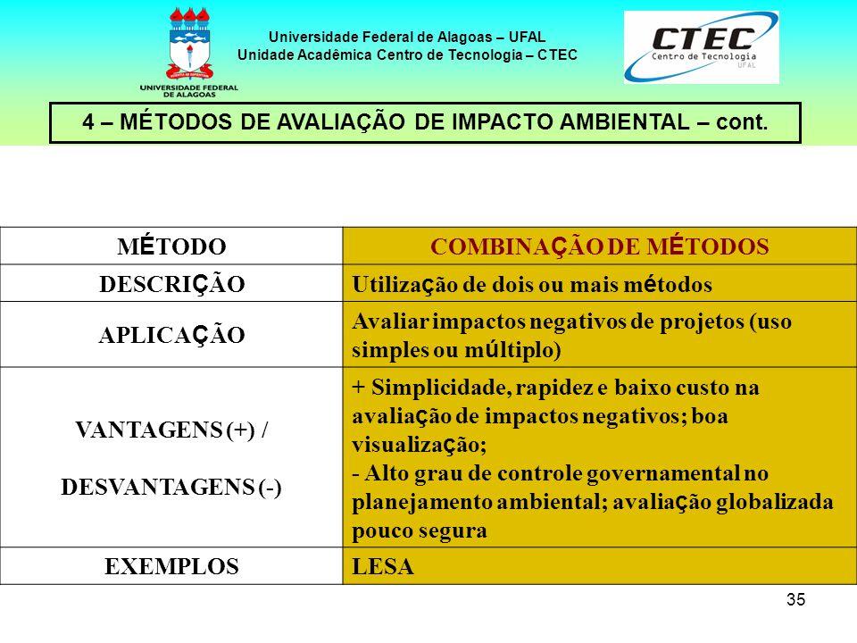 35 4 – MÉTODOS DE AVALIAÇÃO DE IMPACTO AMBIENTAL – cont. Universidade Federal de Alagoas – UFAL Unidade Acadêmica Centro de Tecnologia – CTEC M É TODO