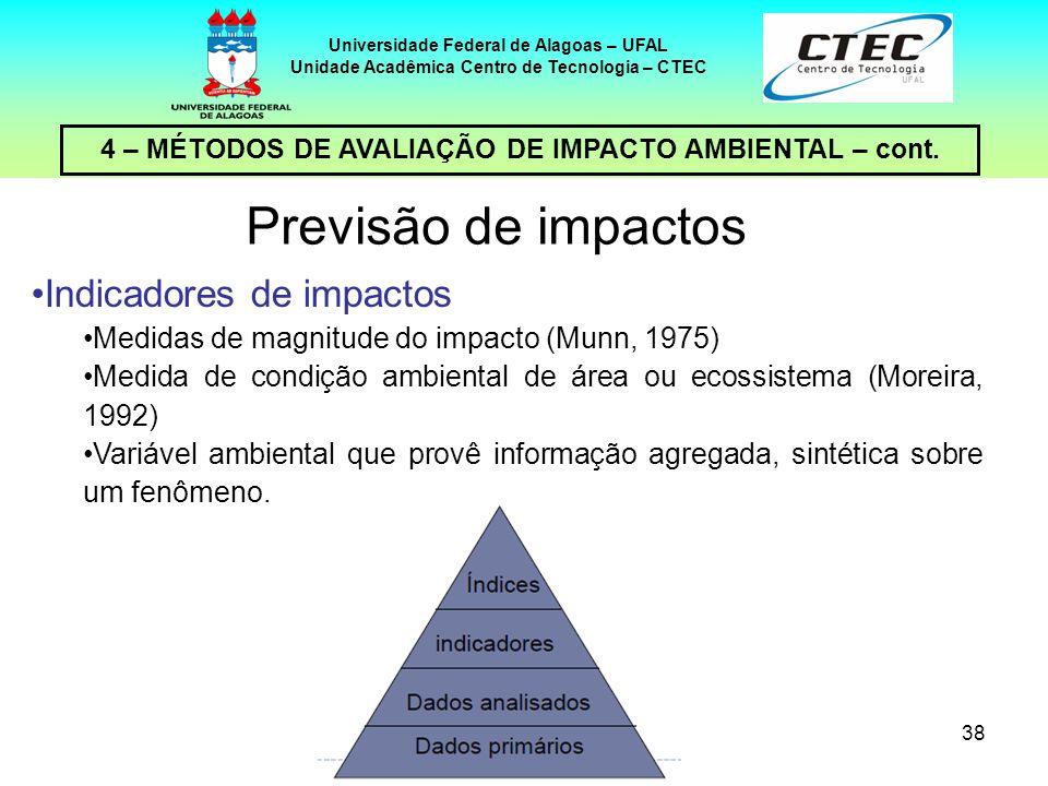 38 4 – MÉTODOS DE AVALIAÇÃO DE IMPACTO AMBIENTAL – cont. Universidade Federal de Alagoas – UFAL Unidade Acadêmica Centro de Tecnologia – CTEC Previsão