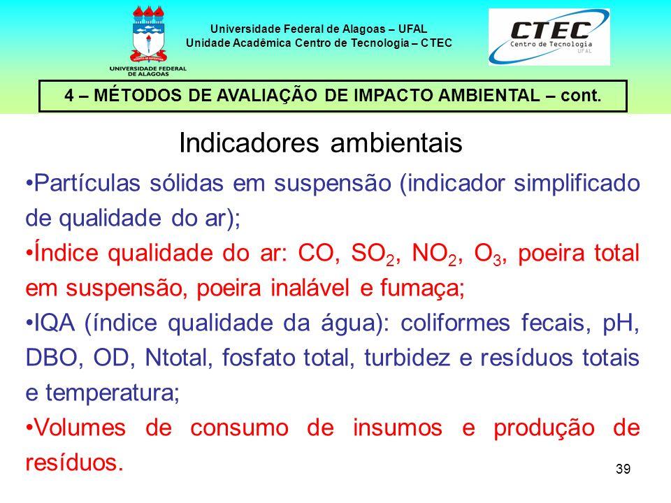 39 4 – MÉTODOS DE AVALIAÇÃO DE IMPACTO AMBIENTAL – cont. Universidade Federal de Alagoas – UFAL Unidade Acadêmica Centro de Tecnologia – CTEC Indicado