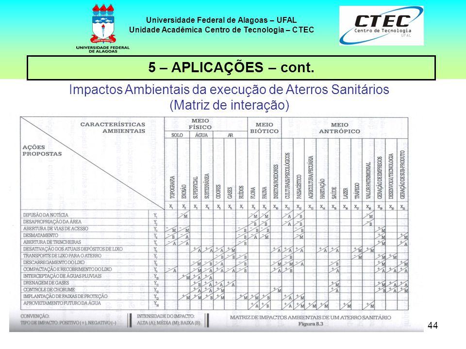 44 Universidade Federal de Alagoas – UFAL Unidade Acadêmica Centro de Tecnologia – CTEC 5 – APLICAÇÕES – cont. Impactos Ambientais da execução de Ater