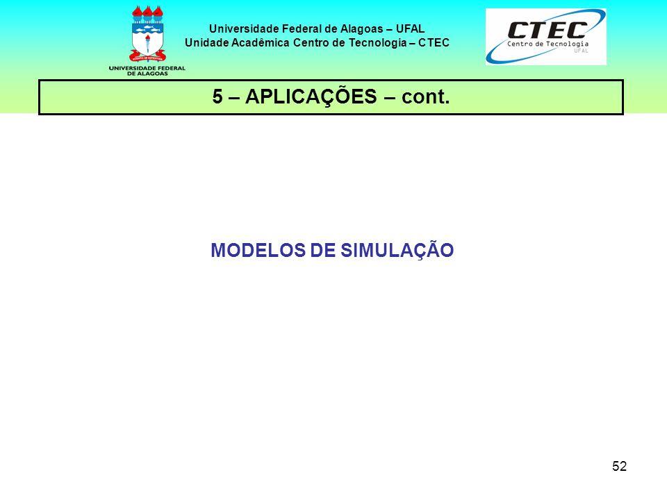 52 Universidade Federal de Alagoas – UFAL Unidade Acadêmica Centro de Tecnologia – CTEC MODELOS DE SIMULAÇÃO 5 – APLICAÇÕES – cont.