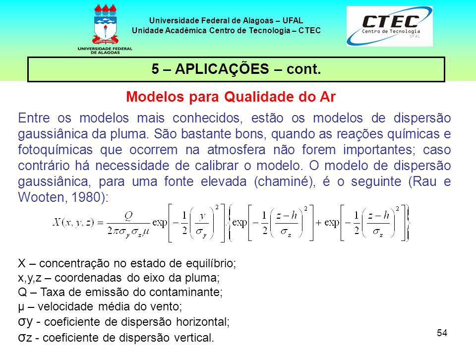54 Universidade Federal de Alagoas – UFAL Unidade Acadêmica Centro de Tecnologia – CTEC 5 – APLICAÇÕES – cont. Modelos para Qualidade do Ar Entre os m
