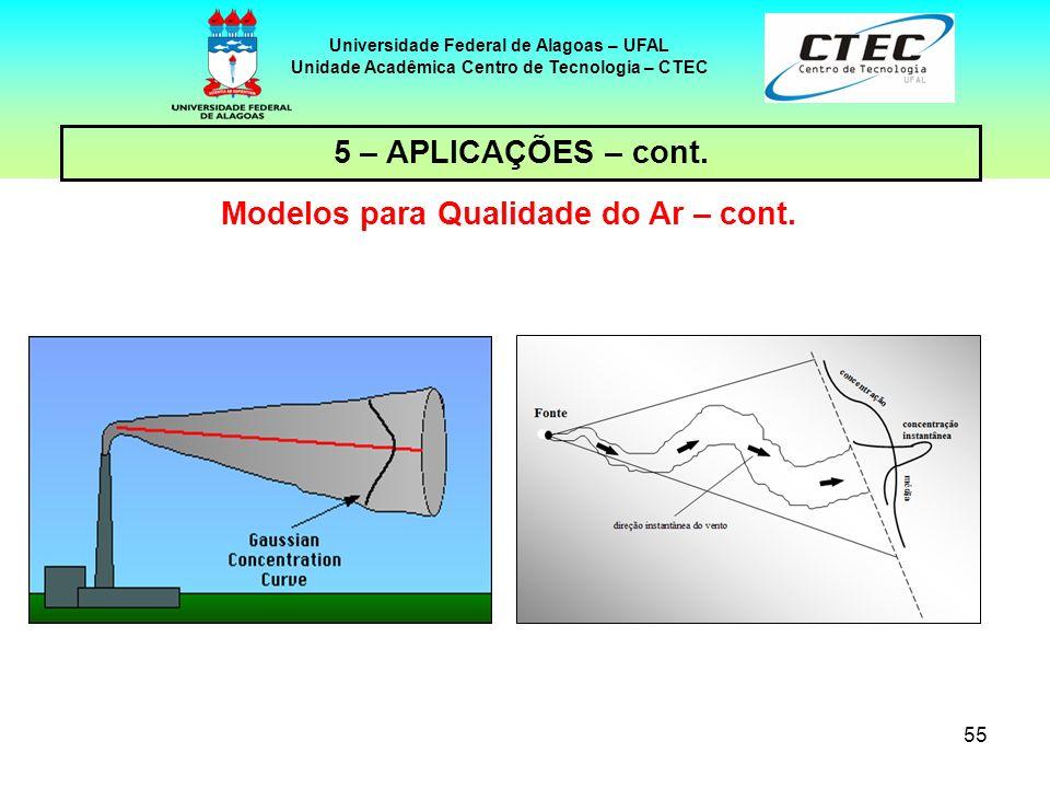55 Universidade Federal de Alagoas – UFAL Unidade Acadêmica Centro de Tecnologia – CTEC 5 – APLICAÇÕES – cont. Modelos para Qualidade do Ar – cont.