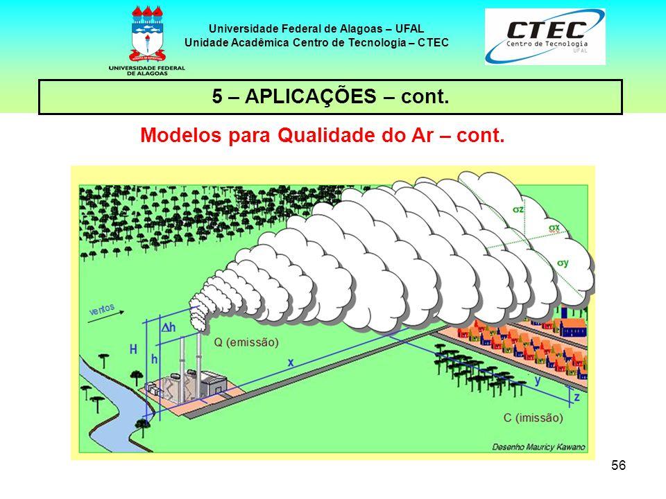 56 Universidade Federal de Alagoas – UFAL Unidade Acadêmica Centro de Tecnologia – CTEC 5 – APLICAÇÕES – cont. Modelos para Qualidade do Ar – cont.
