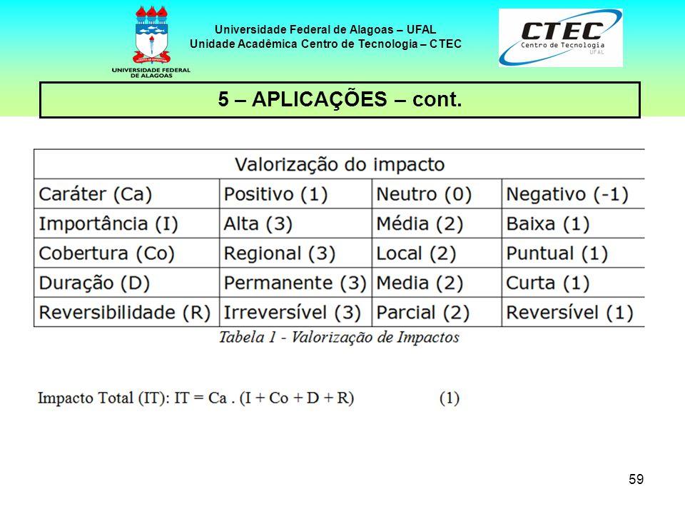 59 Universidade Federal de Alagoas – UFAL Unidade Acadêmica Centro de Tecnologia – CTEC 5 – APLICAÇÕES – cont.