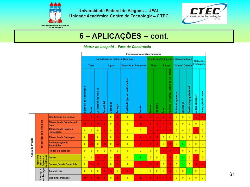 61 Universidade Federal de Alagoas – UFAL Unidade Acadêmica Centro de Tecnologia – CTEC 5 – APLICAÇÕES – cont.