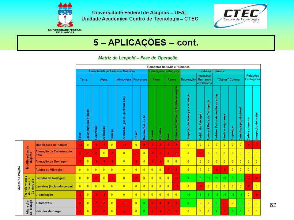 62 Universidade Federal de Alagoas – UFAL Unidade Acadêmica Centro de Tecnologia – CTEC 5 – APLICAÇÕES – cont.