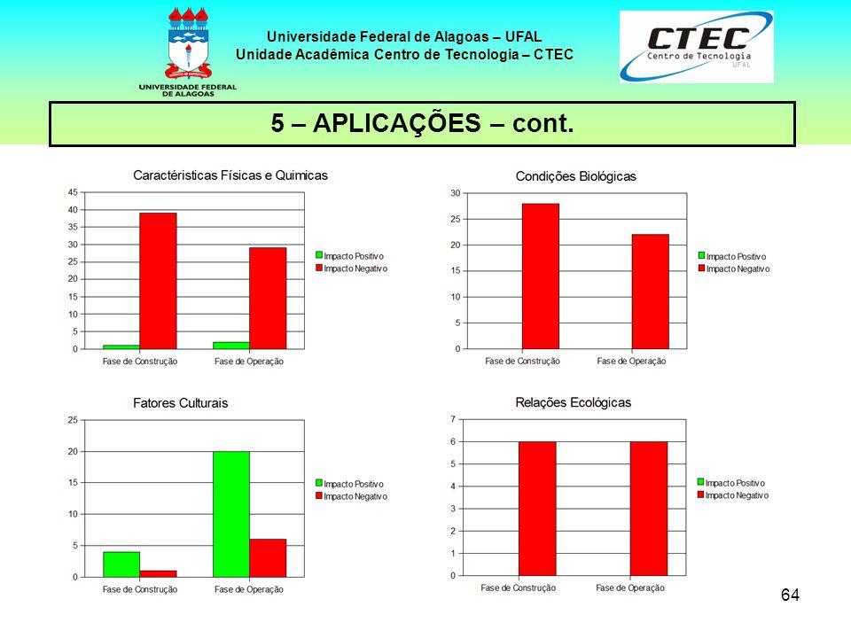 64 Universidade Federal de Alagoas – UFAL Unidade Acadêmica Centro de Tecnologia – CTEC 5 – APLICAÇÕES – cont.